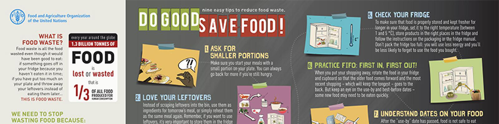 Infografia_FAO_do_good_save_food